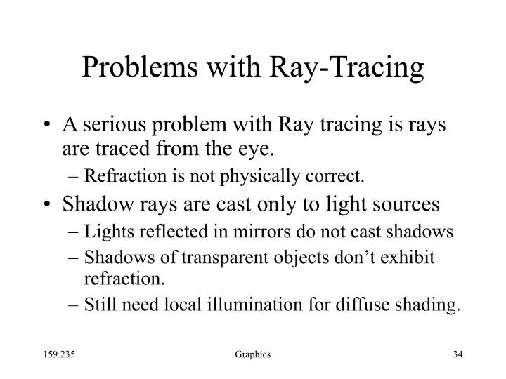 Problems with Ray-Tracing