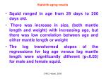 statolith aging results