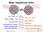water equilibrium shifts69