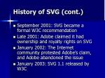 history of svg cont8