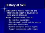 history of svg