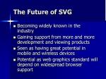 the future of svg