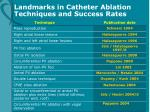 landmarks in catheter ablation techniques and success rates