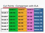 cut points comparison with ela