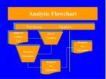 analytic flowchart