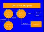 data flow diagram26