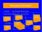 document flowchart
