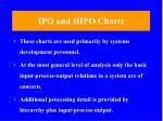 ipo and hipo charts
