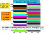 default color table yuck