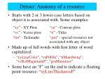 detour anatomy of a resource