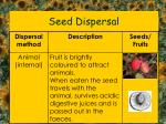 seed dispersal33