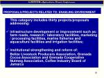 proposals projects related to enabling environment