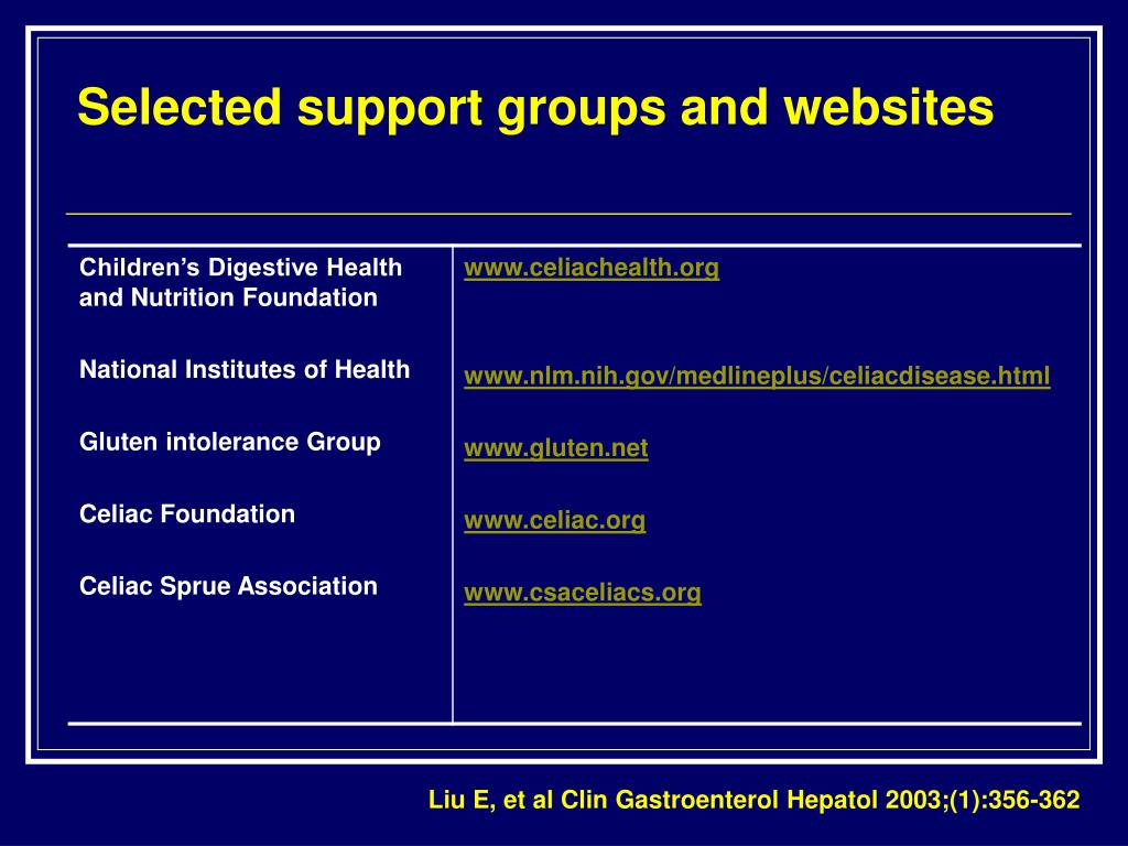 Selected support groups and websites