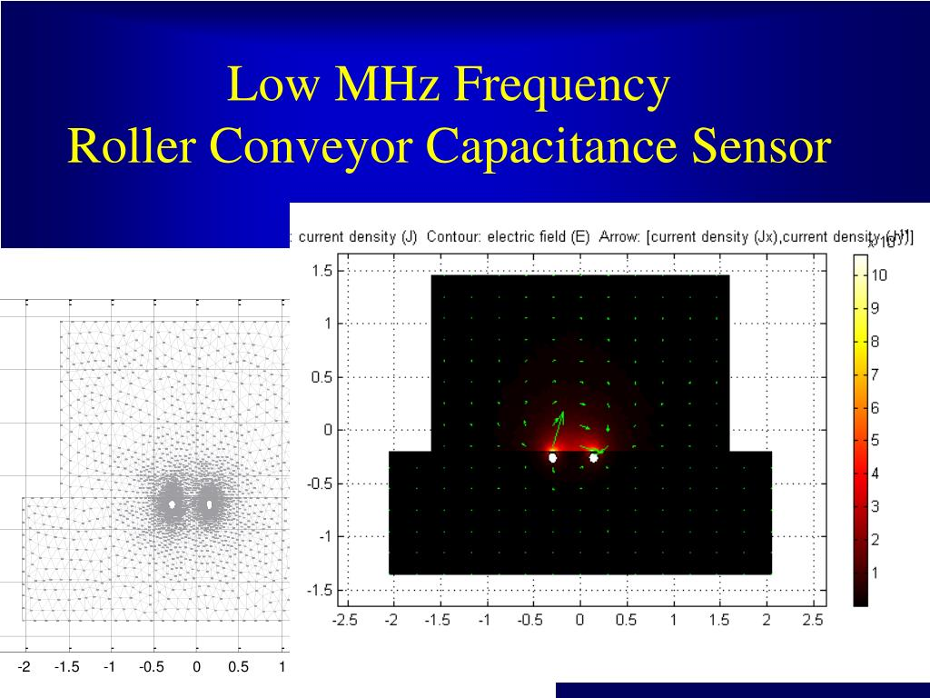 Low MHz Frequency