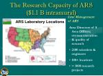 the research capacity of ars 1 1 b intramural