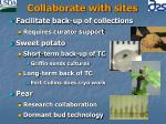 collaborate with sites