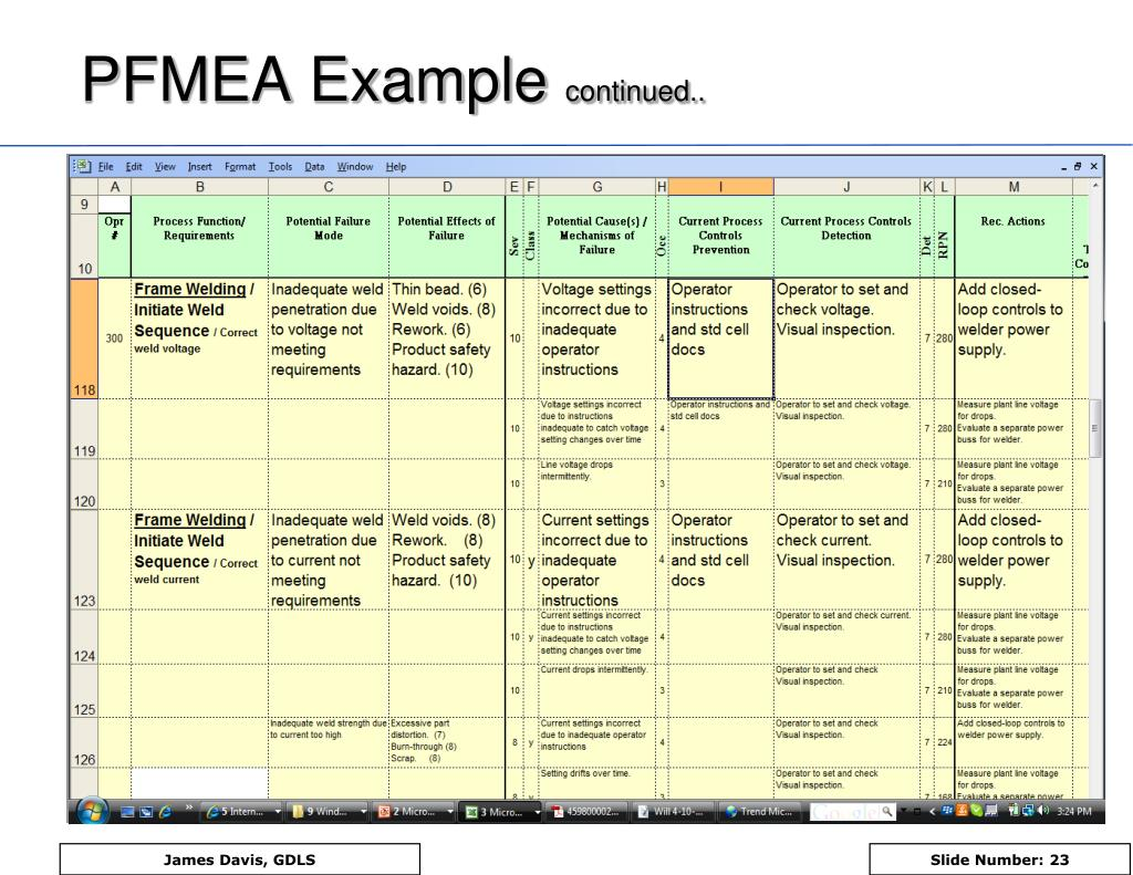 Ppt pfmea process failure mode and effects analysis for Process fmea template