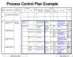 process control plan example27
