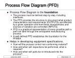 process flow diagram pfd