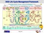 dod life cycle management framework