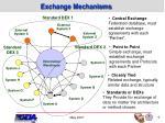 exchange mechanisms