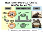 reset awcf program funding what we buy and why