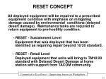 reset concept