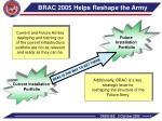 brac 2005 helps reshape the army