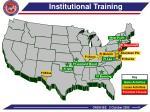 institutional training