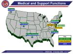 medical and support functions