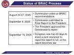 status of brac process
