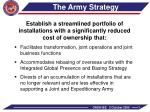 the army strategy