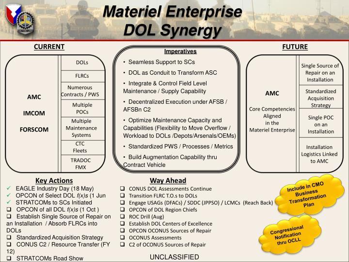 Materiel Enterprise