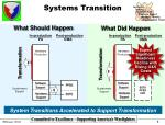 systems transition