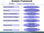 analytic framework rhio core components