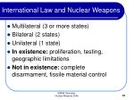 international law and nuclear weapons