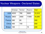 nuclear weapons declared states