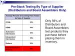 pre stock testing by type of supplier distributors and board assemblers only