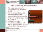 the market for semiconductors