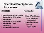 chemical precipitation processes