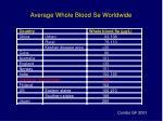 average whole blood se worldwide