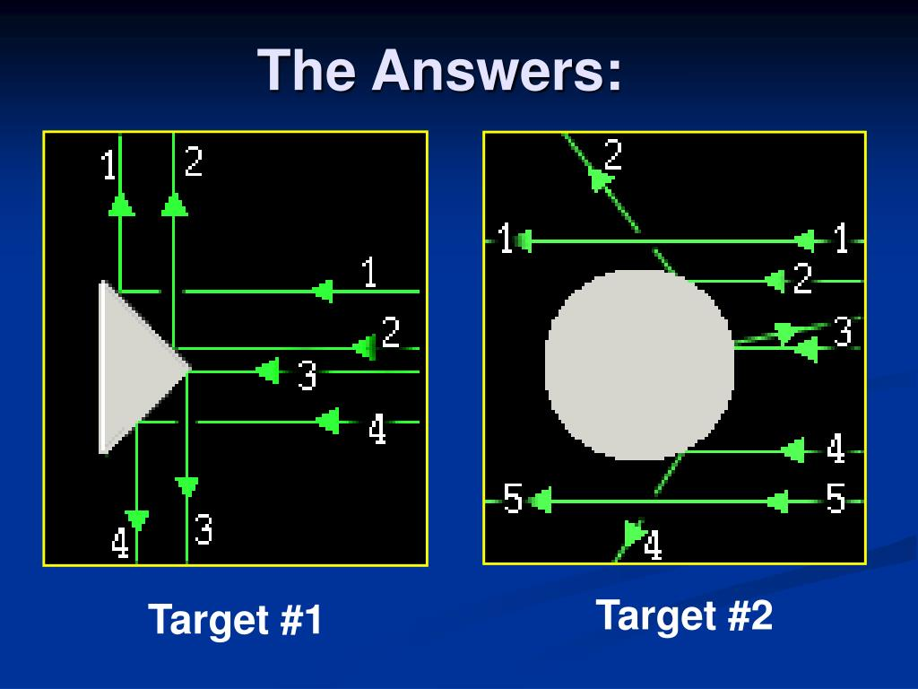The Answers: