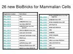 26 new biobricks for mammalian cells