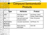 compound semiconductor products5