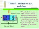 electro absorption ea modulator