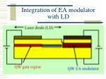 integration of ea modulator with ld