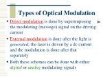 types of optical modulation
