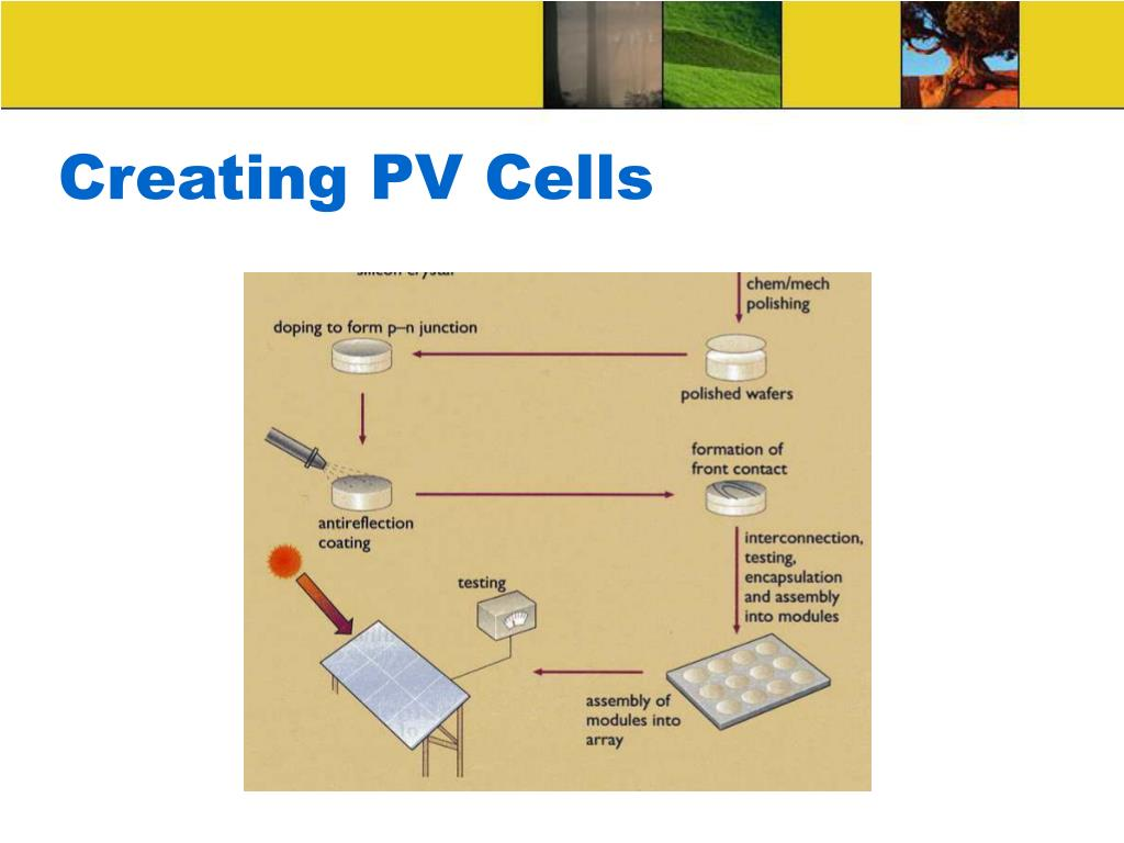 Creating PV Cells
