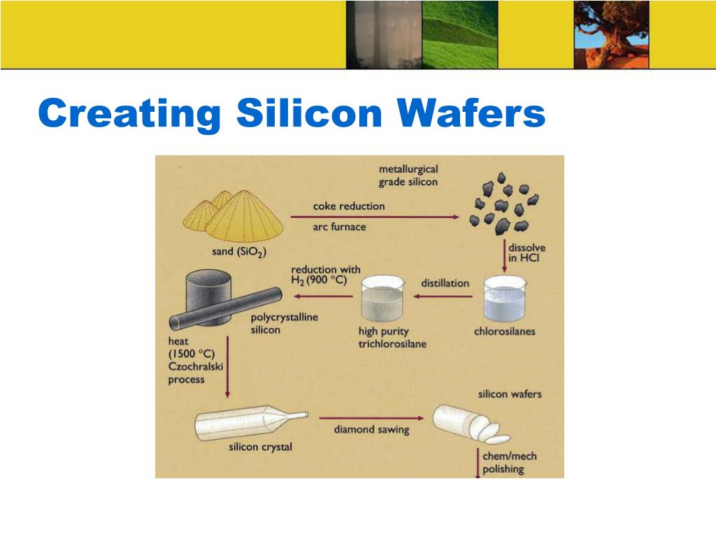 Creating Silicon Wafers