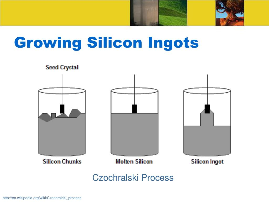 Growing Silicon Ingots